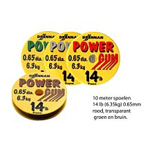 Powergum  14lb Clear