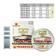 Trabucco Trouter Nylon