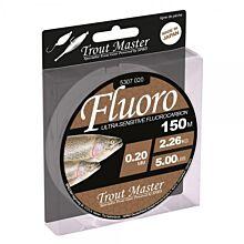 Spro_Trout_Master_Fluoro_
